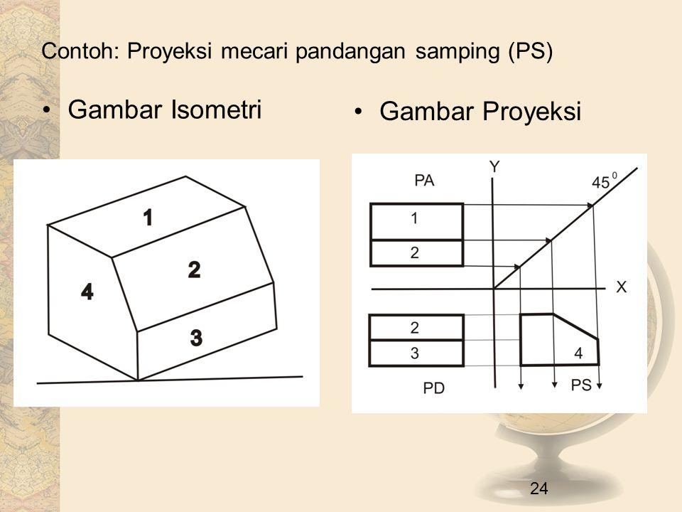 Contoh: Proyeksi mecari pandangan samping (PS) Gambar Isometri Gambar Proyeksi 24