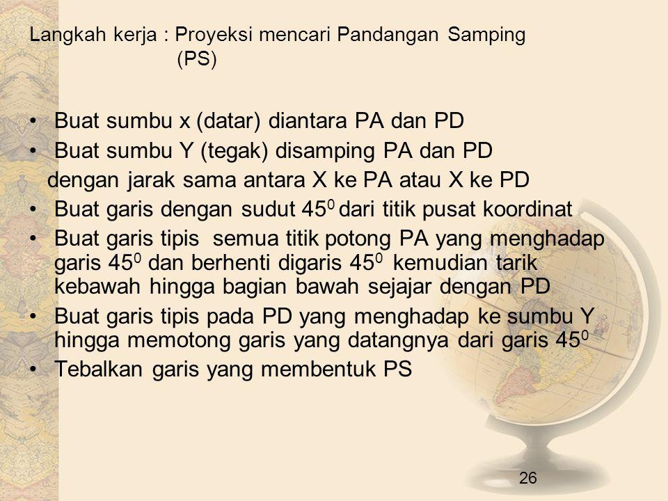 Langkah kerja : Proyeksi mencari Pandangan Samping (PS) Buat sumbu x (datar) diantara PA dan PD Buat sumbu Y (tegak) disamping PA dan PD dengan jarak