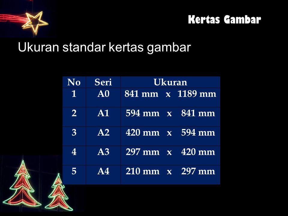 Kertas Gambar Ukuran standar kertas gambar 7 NoSeriUkuran 1A0841 mm x 1189 mm 2A1594 mm x 841 mm 3A2420 mm x 594 mm 4A3297 mm x 420 mm 5A4210 mm x 297
