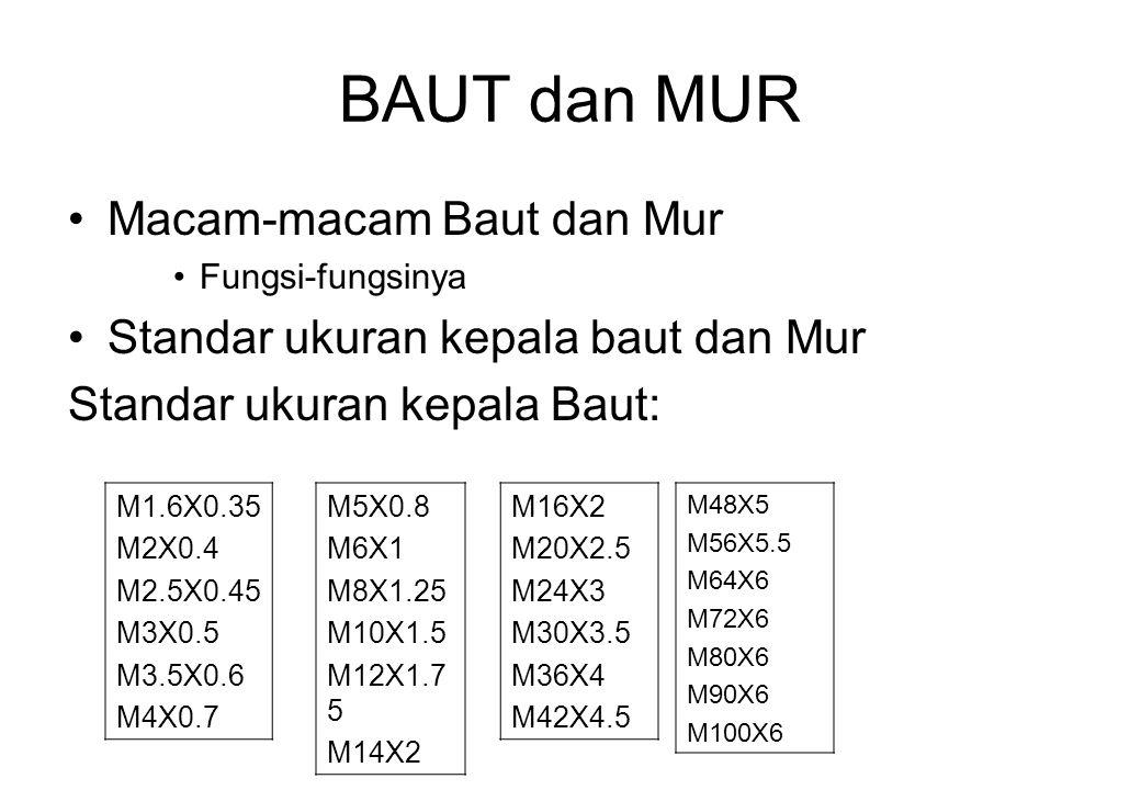 BAUT dan MUR Macam-macam Baut dan Mur Fungsi-fungsinya Standar ukuran kepala baut dan Mur Standar ukuran kepala Baut: M1.6X0.35 M2X0.4 M2.5X0.45 M3X0.