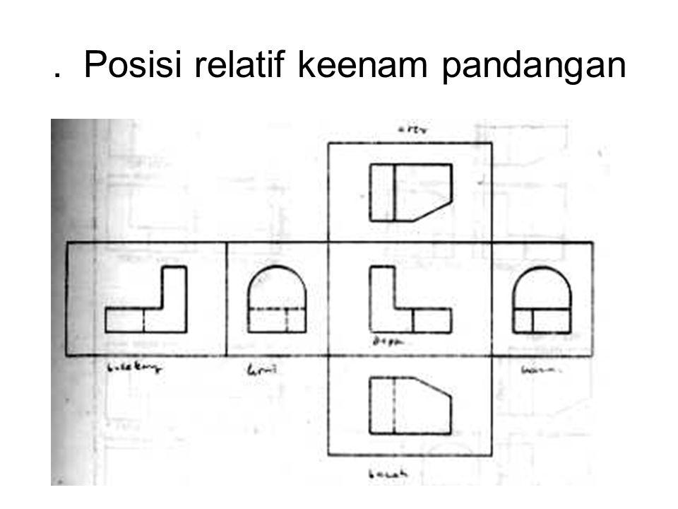 2.Rencanakan posisi pandangan (dalam bentuk blok) seperti pada A, dengan memakai coretan ringan dari pensil lunak (jenis F atau pensil no.