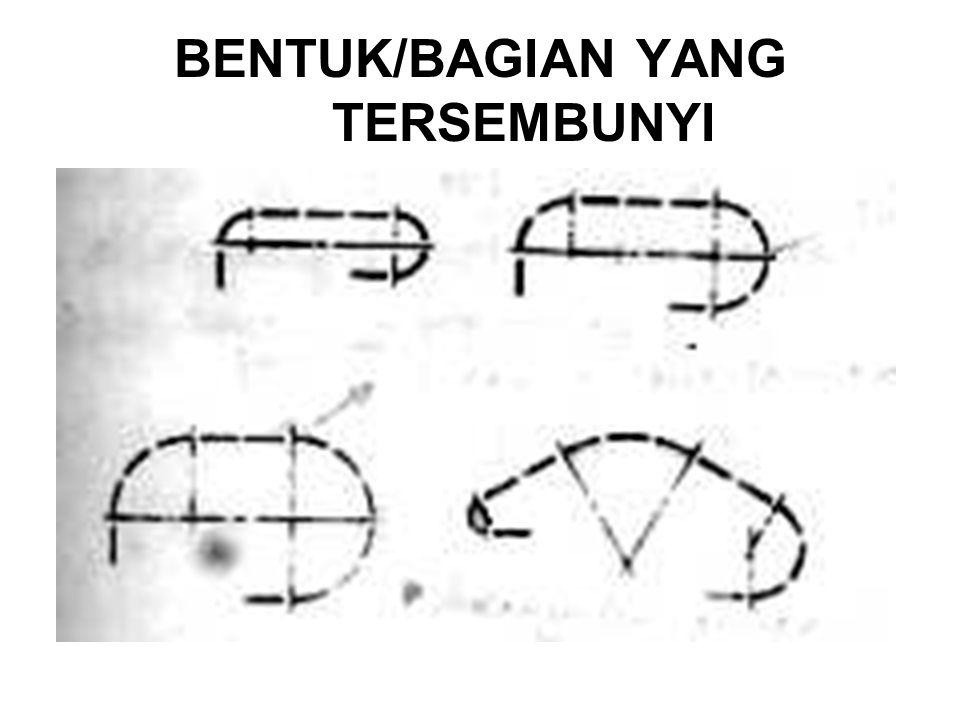 Garis gores Lebih tipis dibandingkan dengan garis gambar (garis penuh) Goresan pendek dan seragam panjangnya Jarak antara goresan dengan goresan berikutnya kira- kira seperempat panjang goresan.