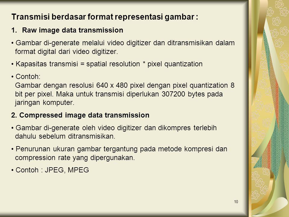 10 Transmisi berdasar format representasi gambar : 1.Raw image data transmission Gambar di-generate melalui video digitizer dan ditransmisikan dalam format digital dari video digitizer.