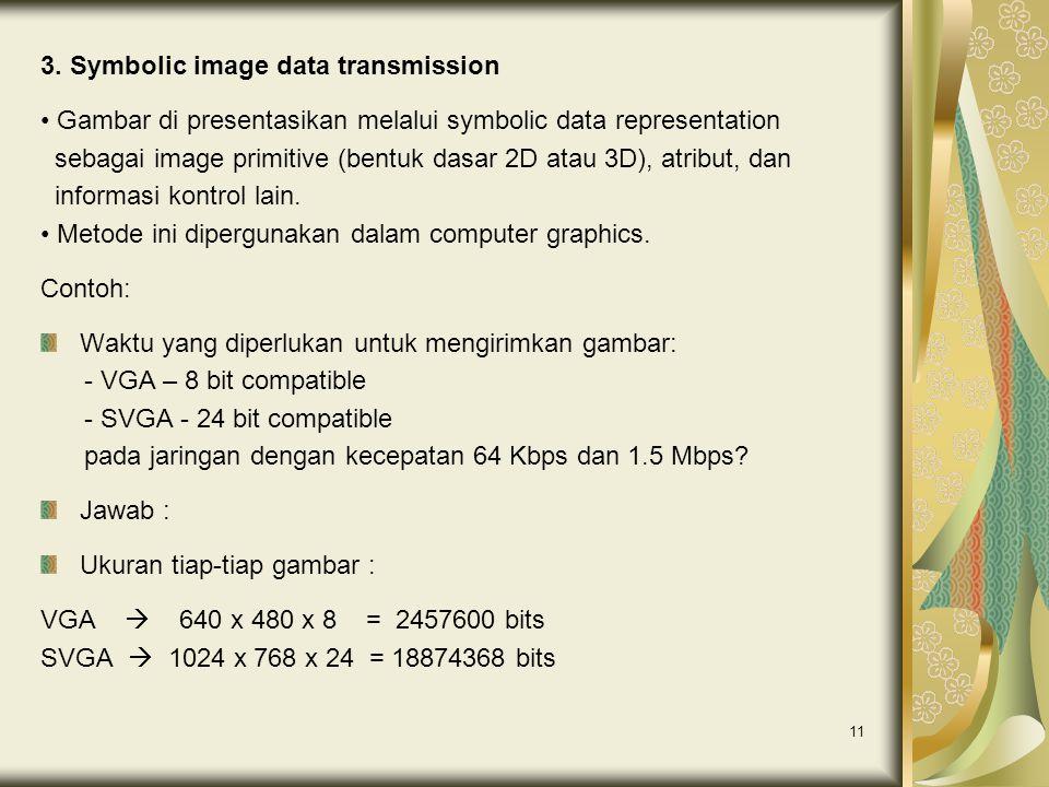 11 3. Symbolic image data transmission Gambar di presentasikan melalui symbolic data representation sebagai image primitive (bentuk dasar 2D atau 3D),