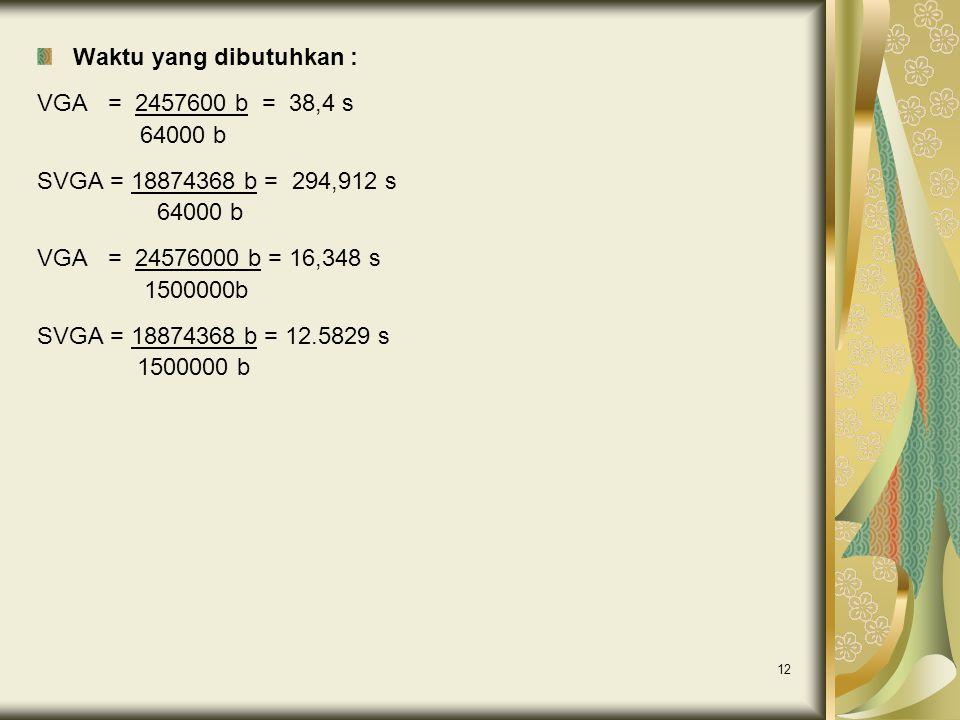 12 Waktu yang dibutuhkan : VGA = 2457600 b = 38,4 s 64000 b SVGA = 18874368 b = 294,912 s 64000 b VGA = 24576000 b = 16,348 s 1500000b SVGA = 18874368 b = 12.5829 s 1500000 b