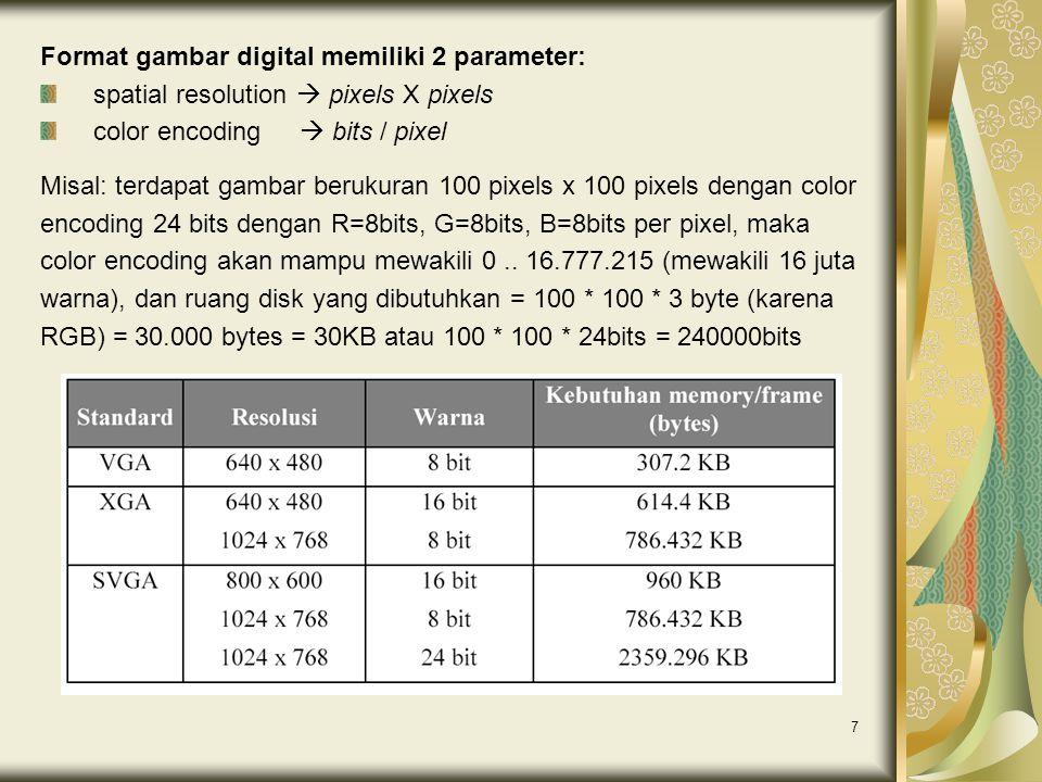 7 Format gambar digital memiliki 2 parameter: spatial resolution  pixels X pixels color encoding  bits / pixel Misal: terdapat gambar berukuran 100