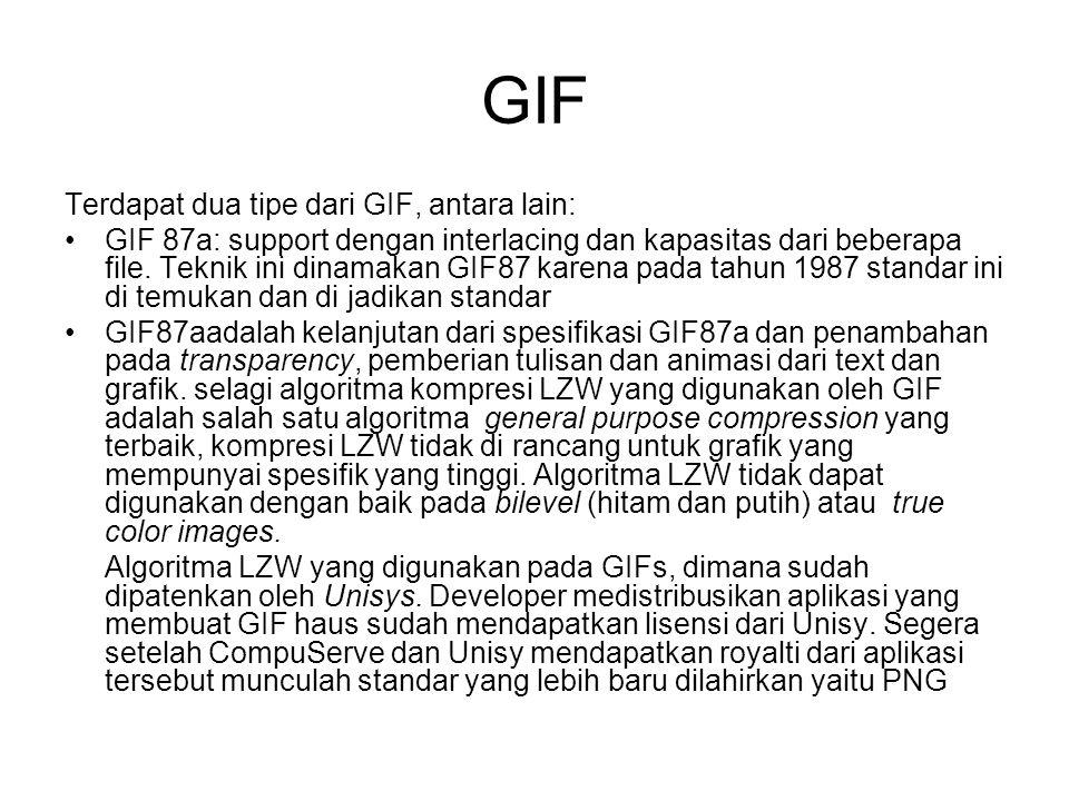 GIF Terdapat dua tipe dari GIF, antara lain: GIF 87a: support dengan interlacing dan kapasitas dari beberapa file. Teknik ini dinamakan GIF87 karena p