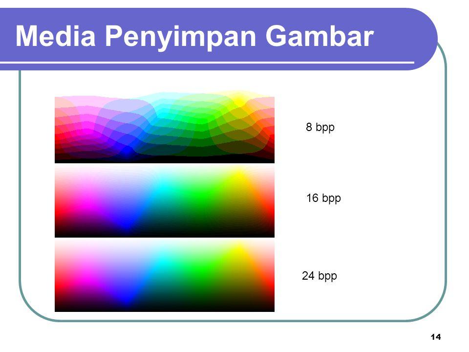 14 8 bpp 16 bpp 24 bpp Media Penyimpan Gambar