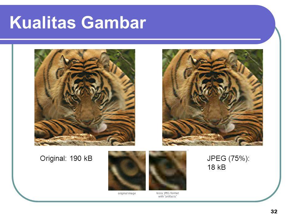 32 Original: 190 kBJPEG (75%): 18 kB Kualitas Gambar