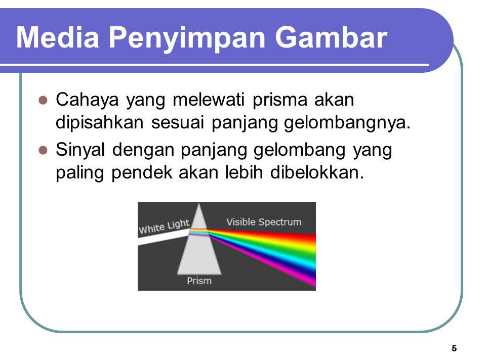 5 Cahaya yang melewati prisma akan dipisahkan sesuai panjang gelombangnya. Sinyal dengan panjang gelombang yang paling pendek akan lebih dibelokkan.