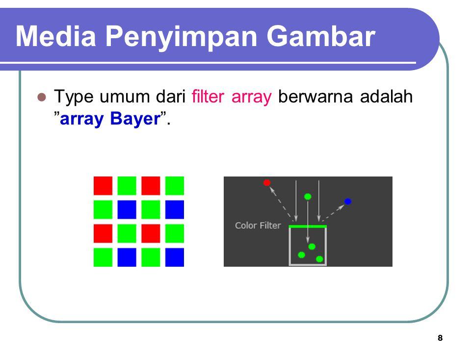 """8 Type umum dari filter array berwarna adalah """"array Bayer"""". Media Penyimpan Gambar"""