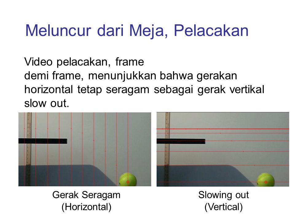 Meluncur dari Meja, Pelacakan Video pelacakan, frame demi frame, menunjukkan bahwa gerakan horizontal tetap seragam sebagai gerak vertikal slow out. G