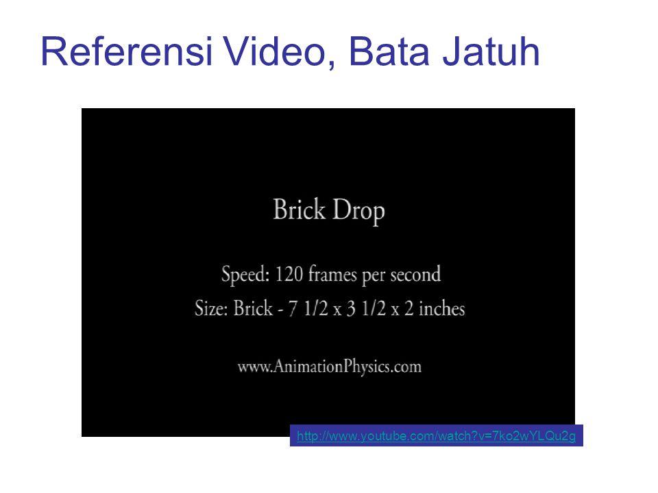 Referensi Video, Bata Jatuh http://www.youtube.com/watch?v=7ko2wYLQu2g