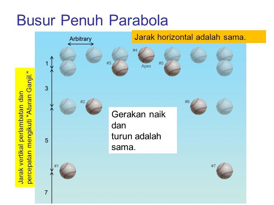 Busur Penuh Parabola Jarak horizontal adalah sama. Gerakan naik dan turun adalah sama. Jarak vertikal perlambatan dan percepatan mengikuti