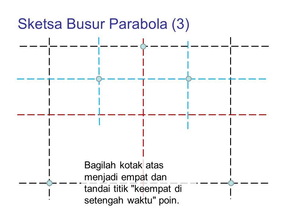 Sketsa Busur Parabola (3) Bagilah kotak atas menjadi empat dan tandai titik