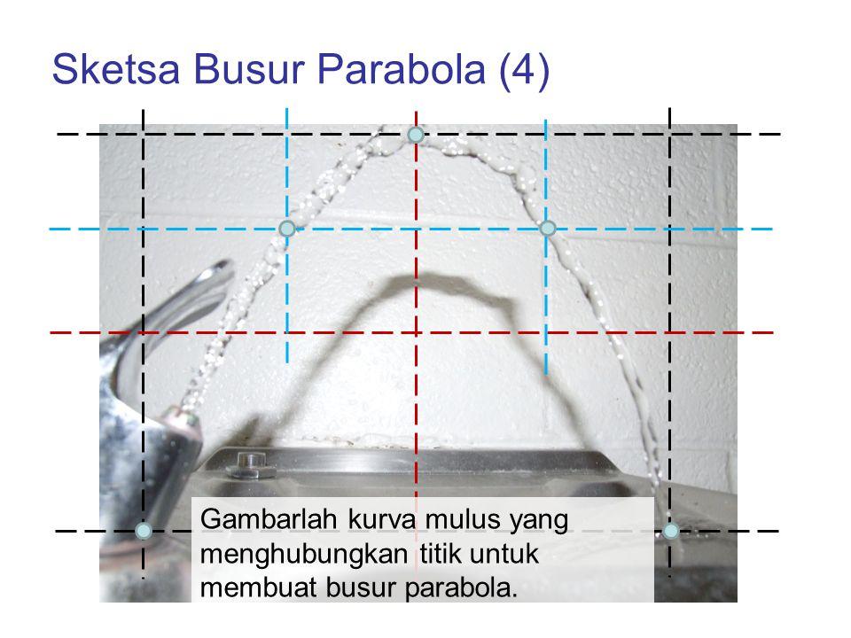Sketsa Busur Parabola (4) Gambarlah kurva mulus yang menghubungkan titik untuk membuat busur parabola.