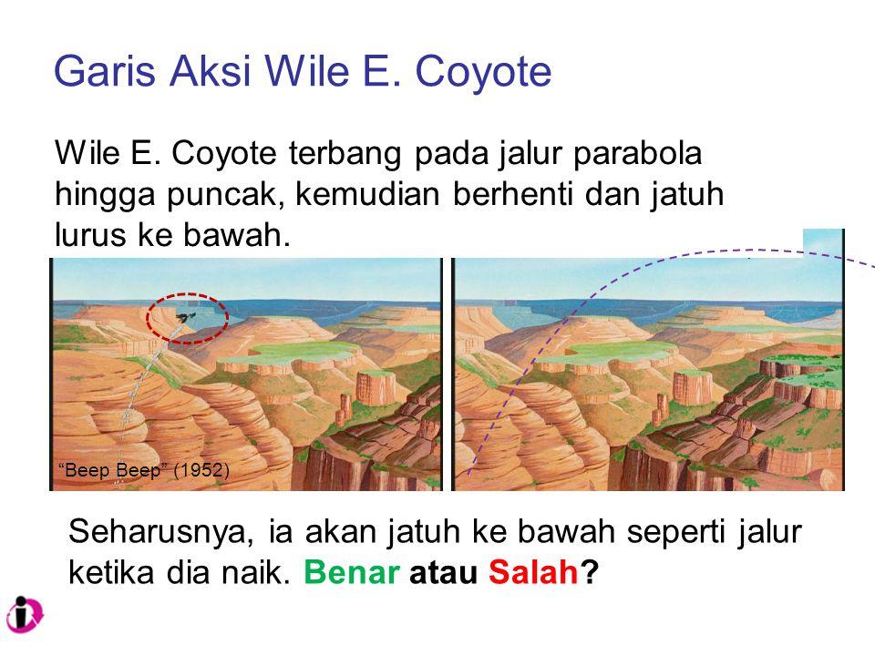 """Garis Aksi Wile E. Coyote Seharusnya, ia akan jatuh ke bawah seperti jalur ketika dia naik. Benar atau Salah? """"Beep Beep"""" (1952) Wile E. Coyote terban"""