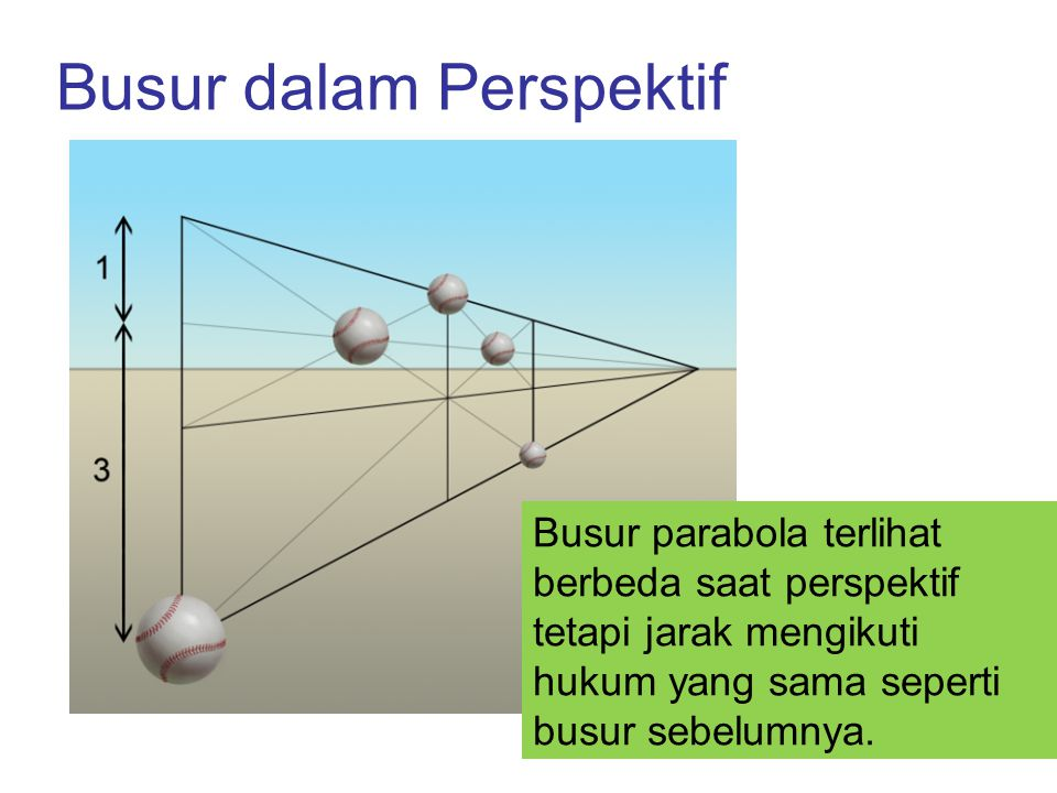 Busur dalam Perspektif Busur parabola terlihat berbeda saat perspektif tetapi jarak mengikuti hukum yang sama seperti busur sebelumnya.