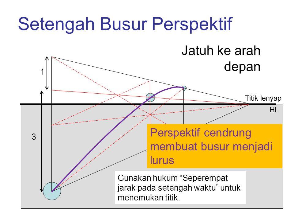 "Setengah Busur Perspektif Titik lenyap HL 1 3 Gunakan hukum ""Seperempat jarak pada setengah waktu"" untuk menemukan titik. Jatuh ke arah depan Perspekt"
