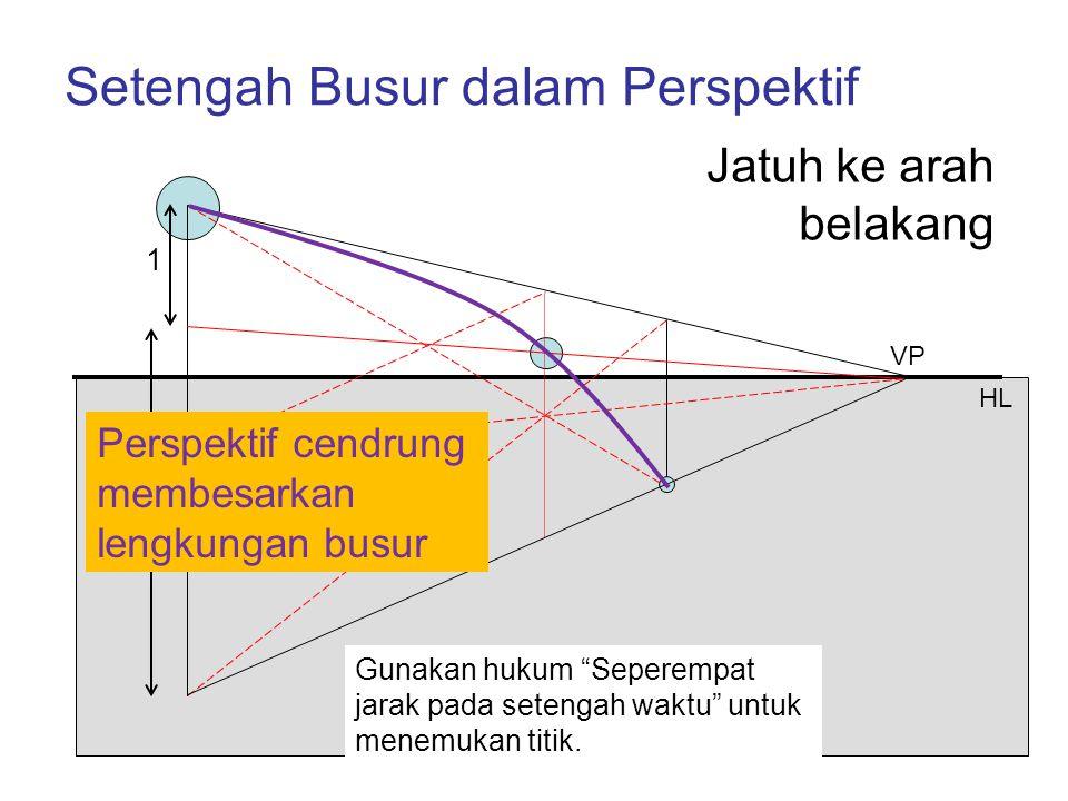 "Setengah Busur dalam Perspektif VP HL 1 3 Gunakan hukum ""Seperempat jarak pada setengah waktu"" untuk menemukan titik. Jatuh ke arah belakang Perspekti"