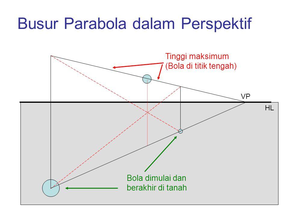 Busur Parabola dalam Perspektif VP HL Bola dimulai dan berakhir di tanah Tinggi maksimum (Bola di titik tengah)