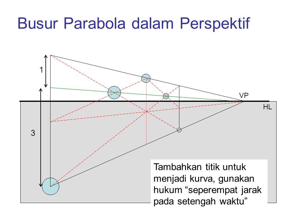 "Busur Parabola dalam Perspektif VP HL 1 3 Tambahkan titik untuk menjadi kurva, gunakan hukum ""seperempat jarak pada setengah waktu"""