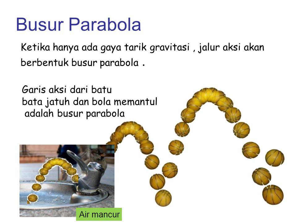 Busur Parabola Garis aksi dari batu bata jatuh dan bola memantul adalah busur parabola Ketika hanya ada gaya tarik gravitasi, jalur aksi akan berbentu