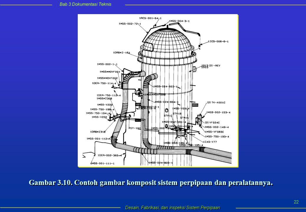 Bab 3 Dokumentasi Teknis Desain, Fabrikasi, dan inspeksi Sistem Perpipaan 22 Gambar 3.10.