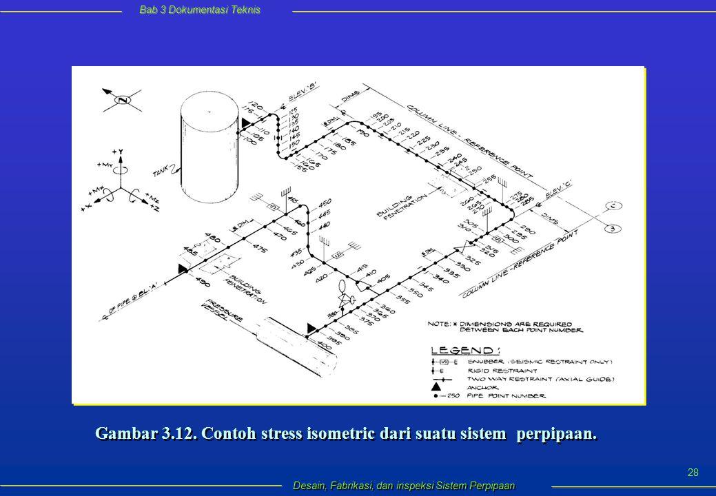 Bab 3 Dokumentasi Teknis Desain, Fabrikasi, dan inspeksi Sistem Perpipaan 28 Gambar 3.12.