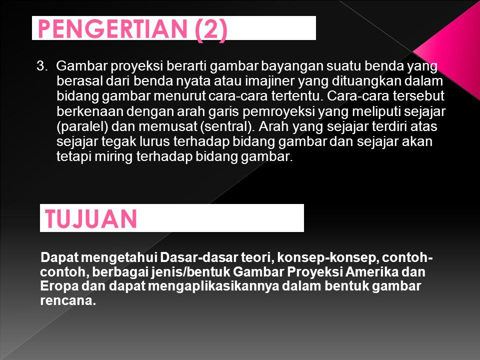 LITERATUR Untuk Pendalaman Buka: http.//202.90.195.156.com Sid DelMar Leach, ASID, Teknik Rendering dan Presntasi Rancangan Interior, Erlangga, Jakarta, 1993.