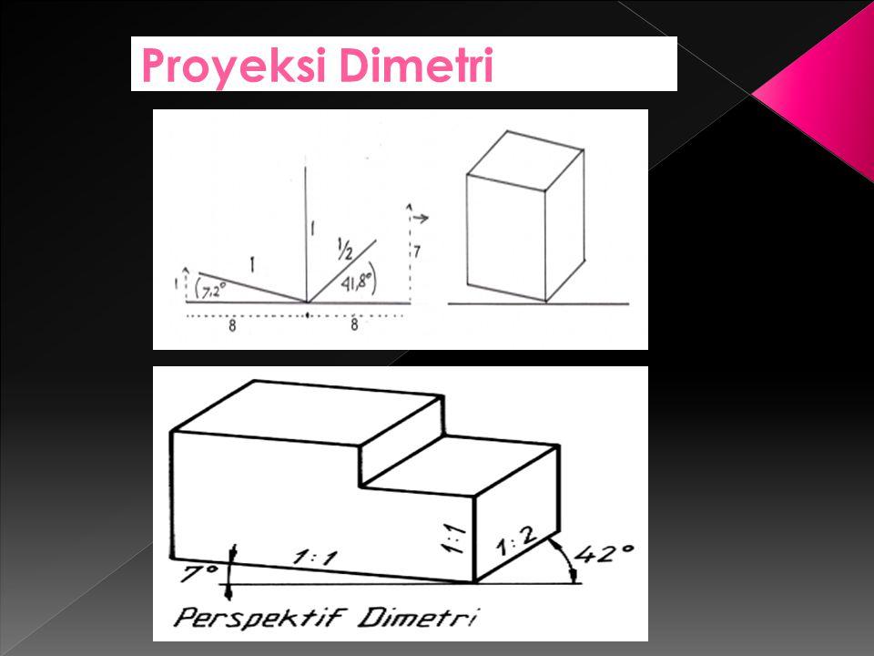 Proyeksi Dimetri