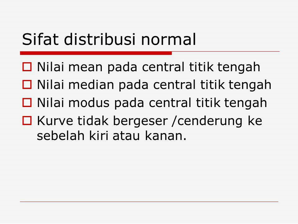 Sifat distribusi normal  Nilai mean pada central titik tengah  Nilai median pada central titik tengah  Nilai modus pada central titik tengah  Kurv