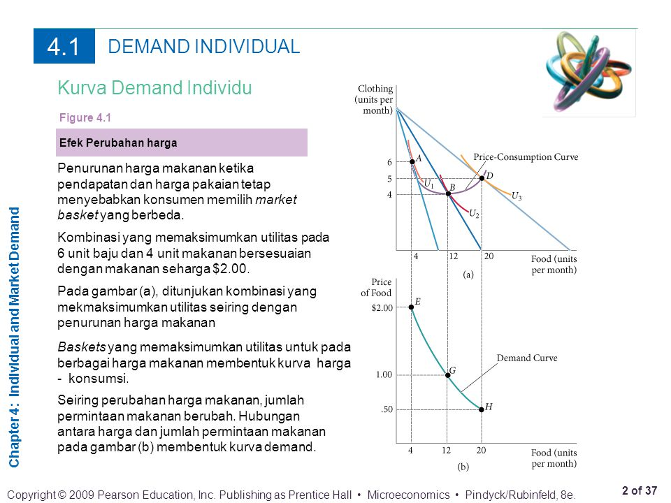 Chapter 4: Individual and Market Demand 3 of 37 Copyright © 2009 Pearson Education, Inc.