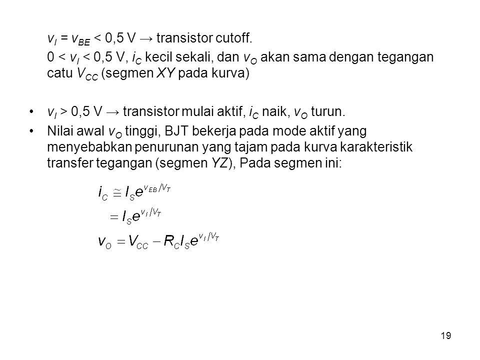19 v I = v BE < 0,5 V → transistor cutoff. 0 < v I < 0,5 V, i C kecil sekali, dan v O akan sama dengan tegangan catu V CC (segmen XY pada kurva) v I >