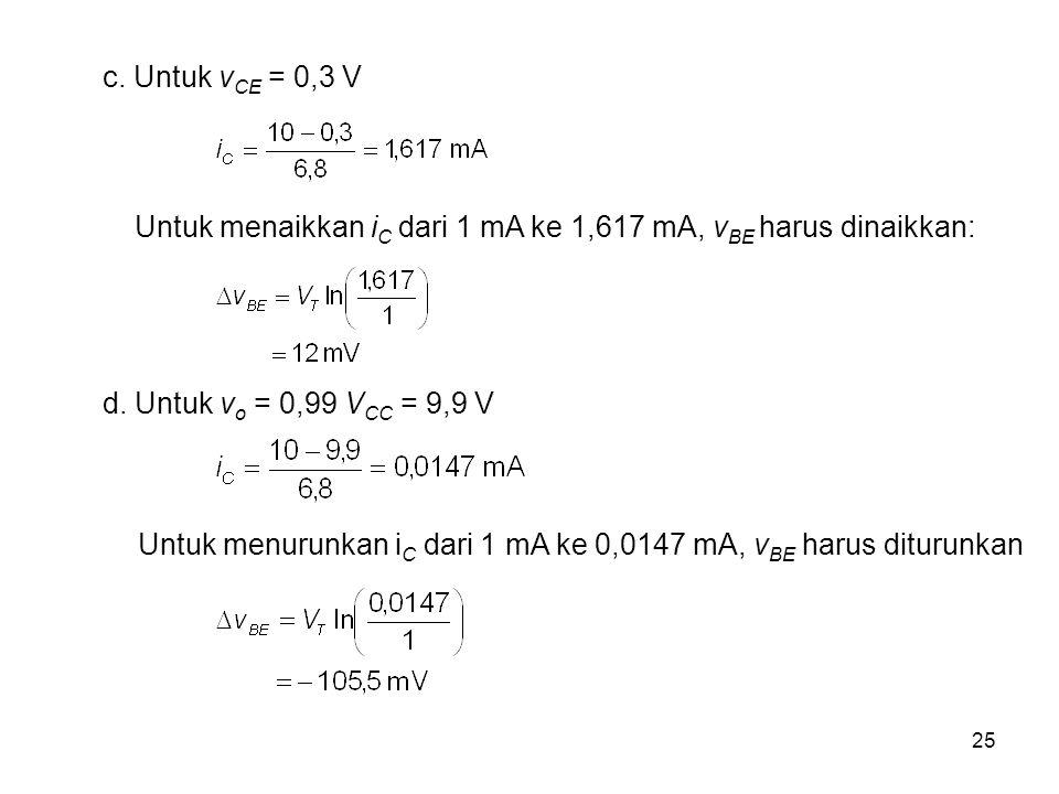 25 c.Untuk v CE = 0,3 V Untuk menaikkan i C dari 1 mA ke 1,617 mA, v BE harus dinaikkan: d.