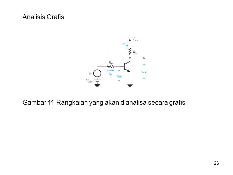 26 Analisis Grafis Gambar 11 Rangkaian yang akan dianalisa secara grafis