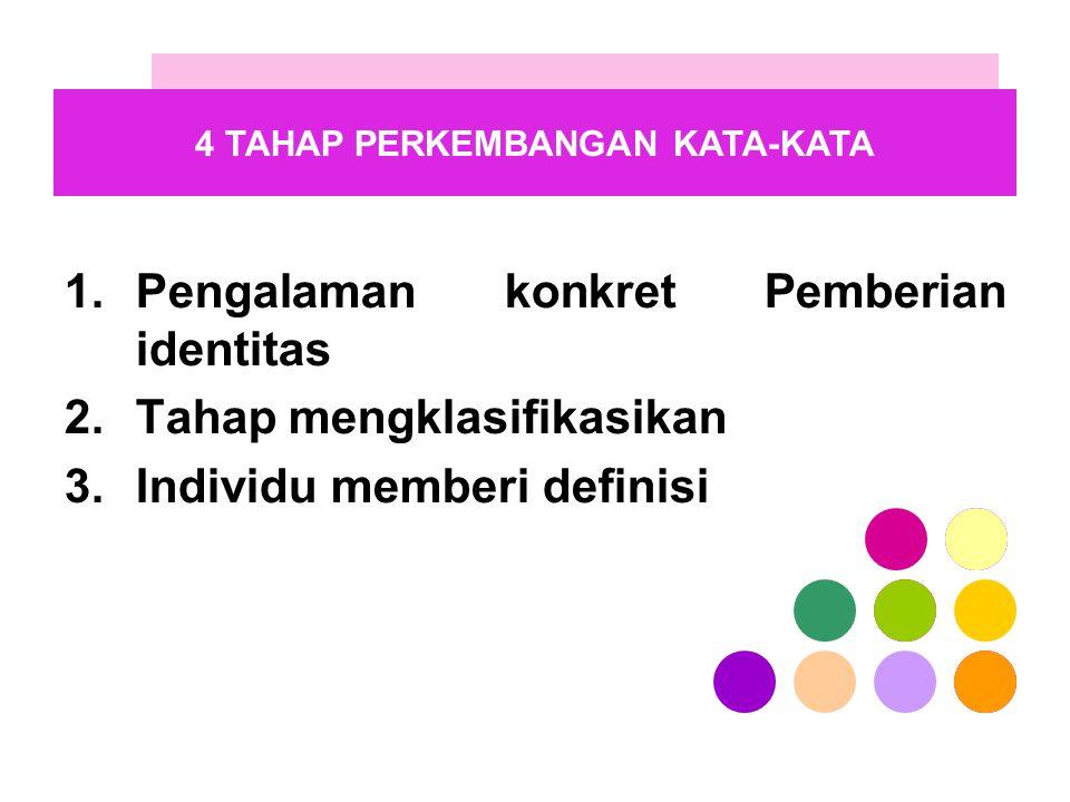 1.Pengalaman konkret Pemberian identitas 2.Tahap mengklasifikasikan 3.Individu memberi definisi 4 TAHAP PERKEMBANGAN KATA-KATA