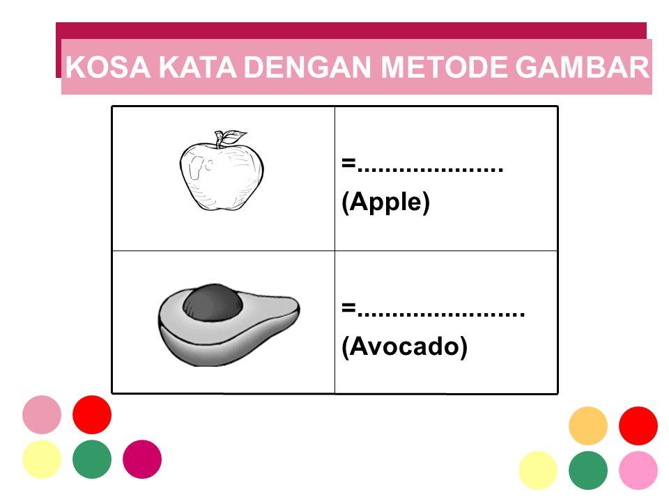 =........................ (Avocado) =..................... (Apple) KOSA KATA DENGAN METODE GAMBAR