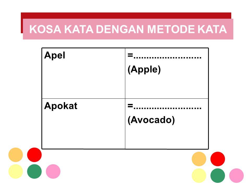 TAHAPAN PENELITIAN Kontrol (KK) C Eksperimen (KE2) B Eksperimen (KE1) A Tidak ada Perlakuan (-X) Kosa Kata (X2) Gambar (X1) Post (YPost) Pre (YPre) Perlakuan (X) Pengukuran(Y) (Metode Gambar) Kelompok (K) KELAS