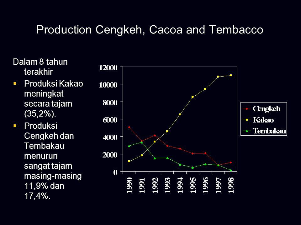 4. Potensi Ekonomi  Aceh adalah daerah pertanian (agraris)  Sebahagian besar penduduk bekerja pada sektor pertanian  Aceh memiliki sumberdaya alam