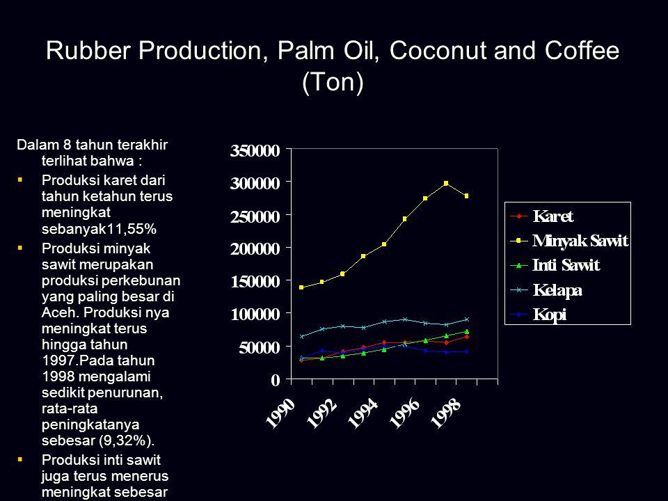 Production, Rubber, Palm Oil and Coffee (ton)  Produksi kelapa mengalami kenaikan tetapi tidak terlalu tajam (4,4%)  Produksi Kopi mengalami staknasi, terlihat dari kurva yang tidak bervariasi (4,2%) (mendatar)  Hal yang dianggap perlu untuk dilakukan adalah bagaimana menampung hasil minyak sawit yang produksinya terus menerus meningkat sehingga tidak perlu lagi dijual dalam bentuk mentah.