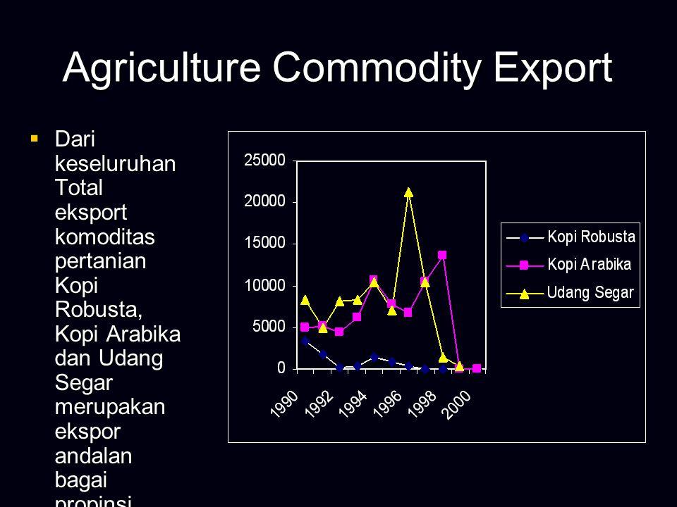 Non Oil and Gas Export  Hal ini memberikan gambaran bahwa ekport hasil pertanian masih mempunyai potensi untuk ditingkatkan