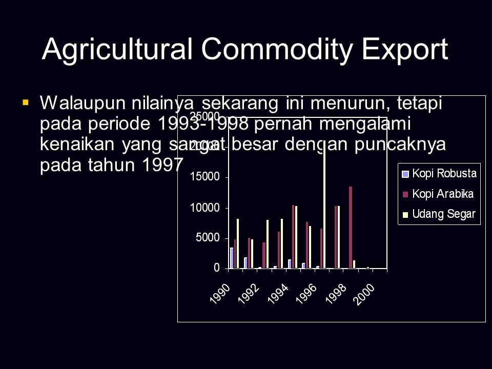 Agriculture Commodity Export  Dari keseluruhan Total eksport komoditas pertanian Kopi Robusta, Kopi Arabika dan Udang Segar merupakan ekspor andalan bagai propinsi NAD