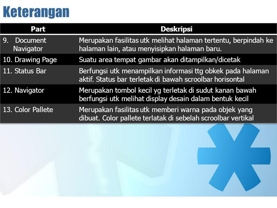 Fungsi Tools COREL DRAW X4