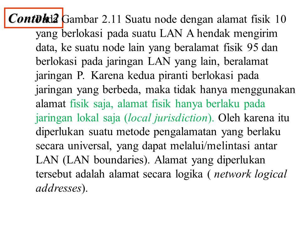 Contoh 2 Pada Gambar 2.11 Suatu node dengan alamat fisik 10 yang berlokasi pada suatu LAN A hendak mengirim data, ke suatu node lain yang beralamat fisik 95 dan berlokasi pada jaringan LAN yang lain, beralamat jaringan P.