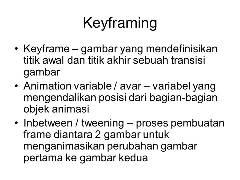 Keyframing Keyframe – gambar yang mendefinisikan titik awal dan titik akhir sebuah transisi gambar Animation variable / avar – variabel yang mengendalikan posisi dari bagian-bagian objek animasi Inbetween / tweening – proses pembuatan frame diantara 2 gambar untuk menganimasikan perubahan gambar pertama ke gambar kedua