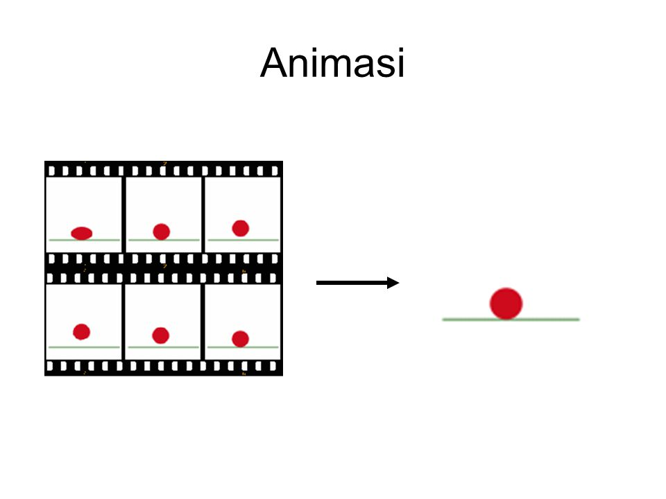 Slow In and Slow Out Gerakan dari objek memerlukan waktu untuk percepatan dan perlambatan Contoh : animasi mobil