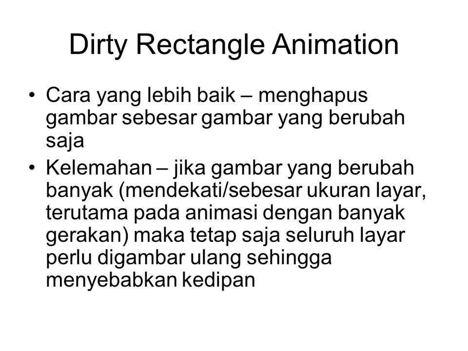Dirty Rectangle Animation Cara yang lebih baik – menghapus gambar sebesar gambar yang berubah saja Kelemahan – jika gambar yang berubah banyak (mendekati/sebesar ukuran layar, terutama pada animasi dengan banyak gerakan) maka tetap saja seluruh layar perlu digambar ulang sehingga menyebabkan kedipan