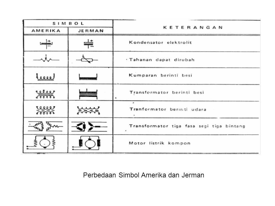 Gambar hubungan rangkaian sistem tiga fase 4 kawat dengan beban-beban listrik.