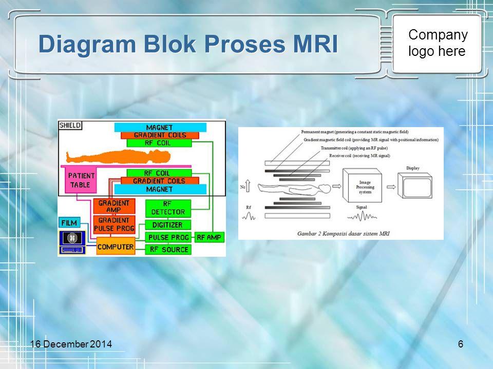 Company logo here 16 December 20146 Diagram Blok Proses MRI
